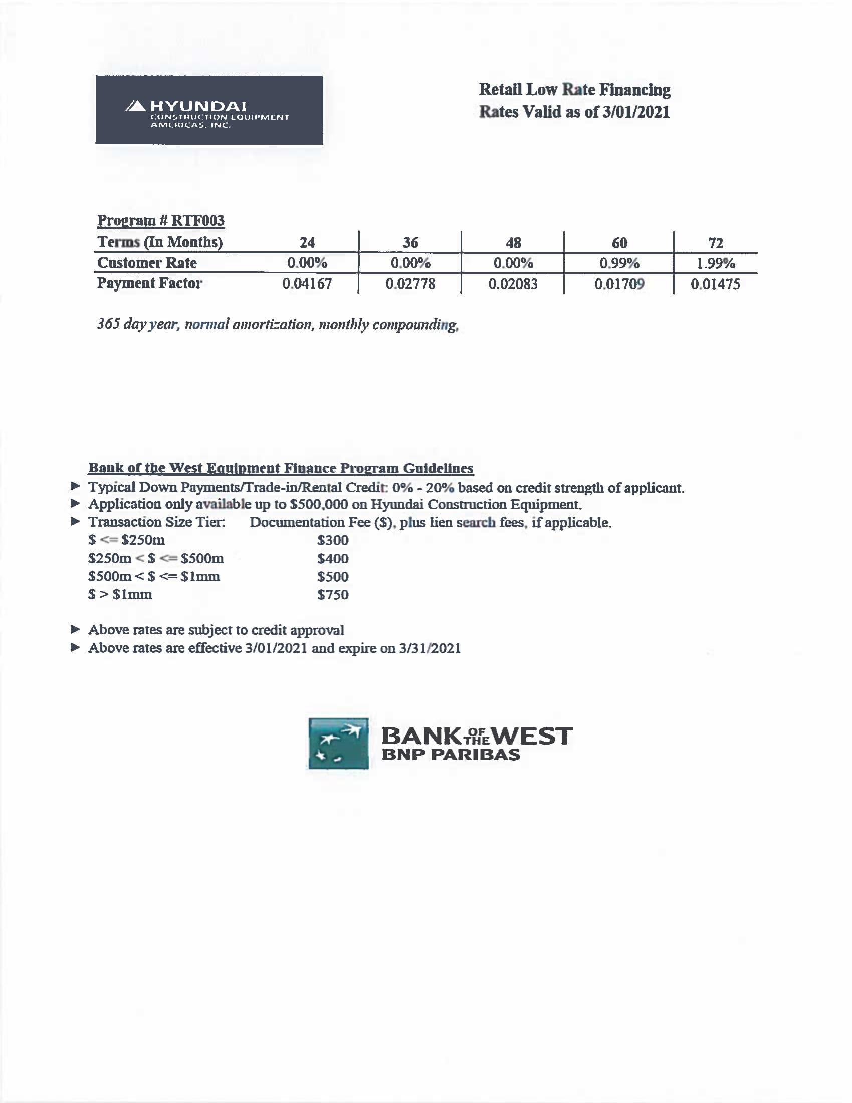 Hyundai Equipment Promo Rates
